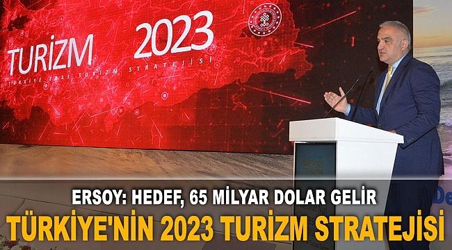 TÜRKİYE'NİN 2023 TURİZM STRATEJİSİ