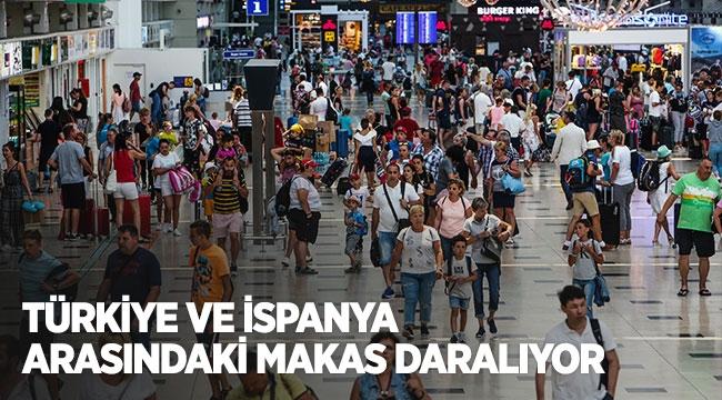 Türkiye ve İspanya arasındaki makas daralıyor